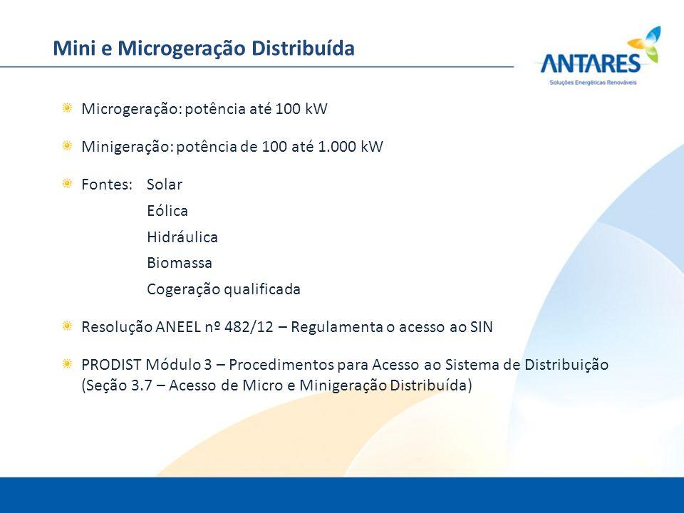 Mini e Microgeração Distribuída Microgeração: potência até 100 kW Minigeração: potência de 100 até 1.000 kW Fontes:Solar Eólica Hidráulica Biomassa Co