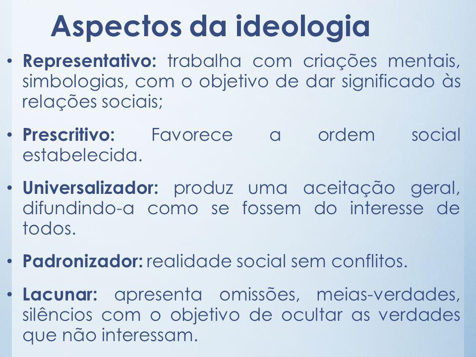 Aspectos da ideologia Representativo: trabalha com criações mentais, simbologias, com o objetivo de dar significado às relações sociais; Prescritivo: