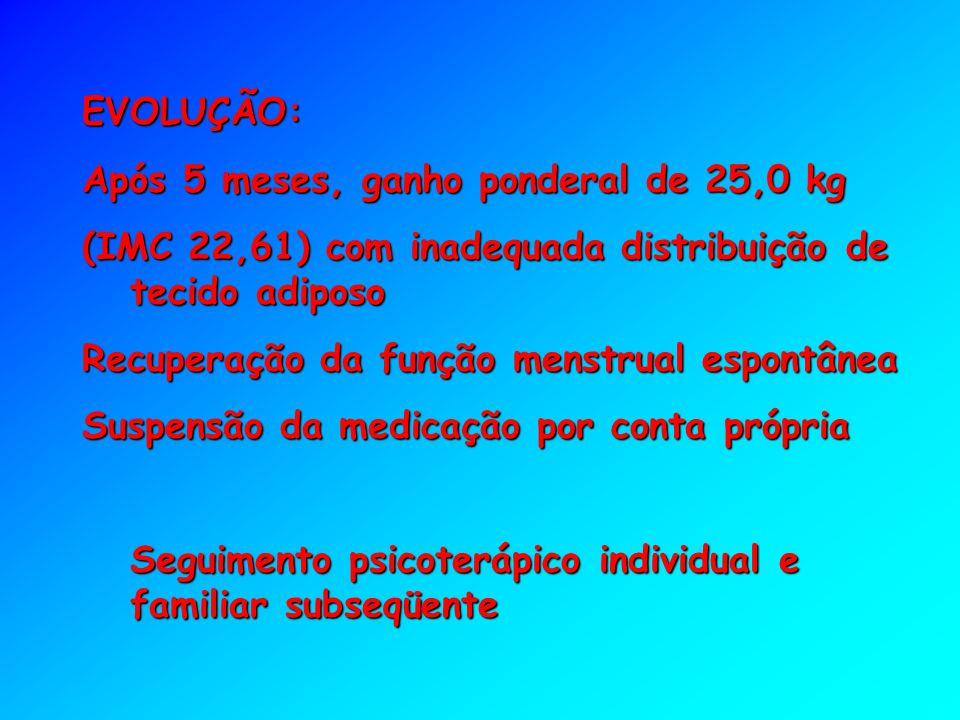 EVOLUÇÃO: Após 5 meses, ganho ponderal de 25,0 kg (IMC 22,61) com inadequada distribuição de tecido adiposo Recuperação da função menstrual espontânea