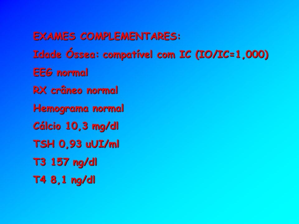 EXAMES COMPLEMENTARES: Idade Óssea: compatível com IC (IO/IC=1,000) EEG normal RX crâneo normal Hemograma normal Cálcio 10,3 mg/dl TSH 0,93 uUI/ml T3