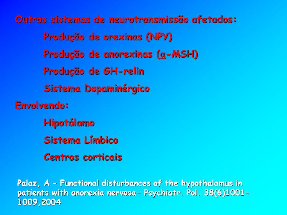 Outros sistemas de neurotransmissão afetados: Produção de orexinas (NPY) Produção de anorexinas ( -MSH) Produção de GH-relin Sistema Dopaminérgico Env
