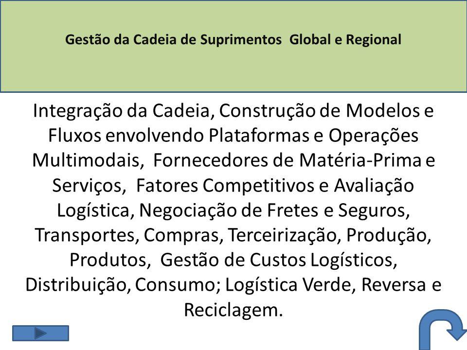 Gestão da Cadeia de Suprimentos Global e Regional Integração da Cadeia, Construção de Modelos e Fluxos envolvendo Plataformas e Operações Multimodais, Fornecedores de Matéria-Prima e Serviços, Fatores Competitivos e Avaliação Logística, Negociação de Fretes e Seguros, Transportes, Compras, Terceirização, Produção, Produtos, Gestão de Custos Logísticos, Distribuição, Consumo; Logística Verde, Reversa e Reciclagem.