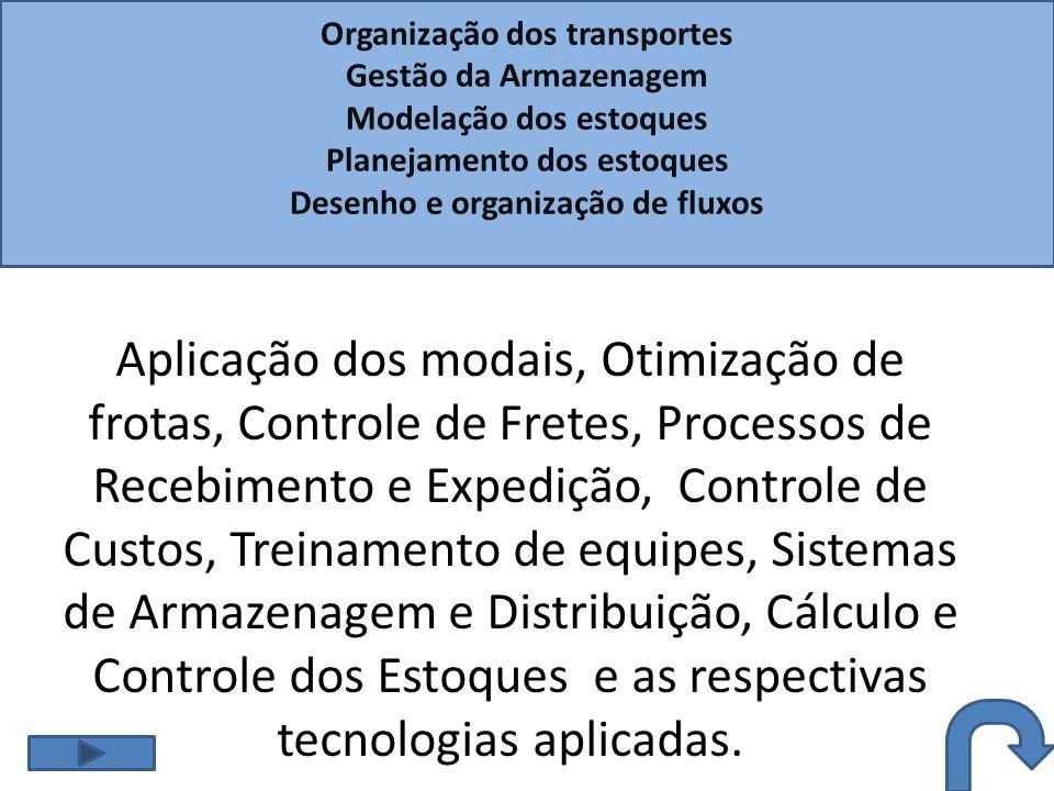 Organização dos transportes Gestão da Armazenagem Modelação dos estoques Planejamento dos estoques Desenho e organização de fluxos Aplicação dos modai