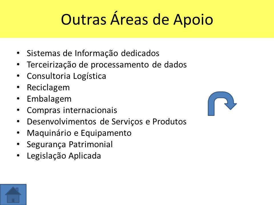 Outras Áreas de Apoio Sistemas de Informação dedicados Terceirização de processamento de dados Consultoria Logística Reciclagem Embalagem Compras inte