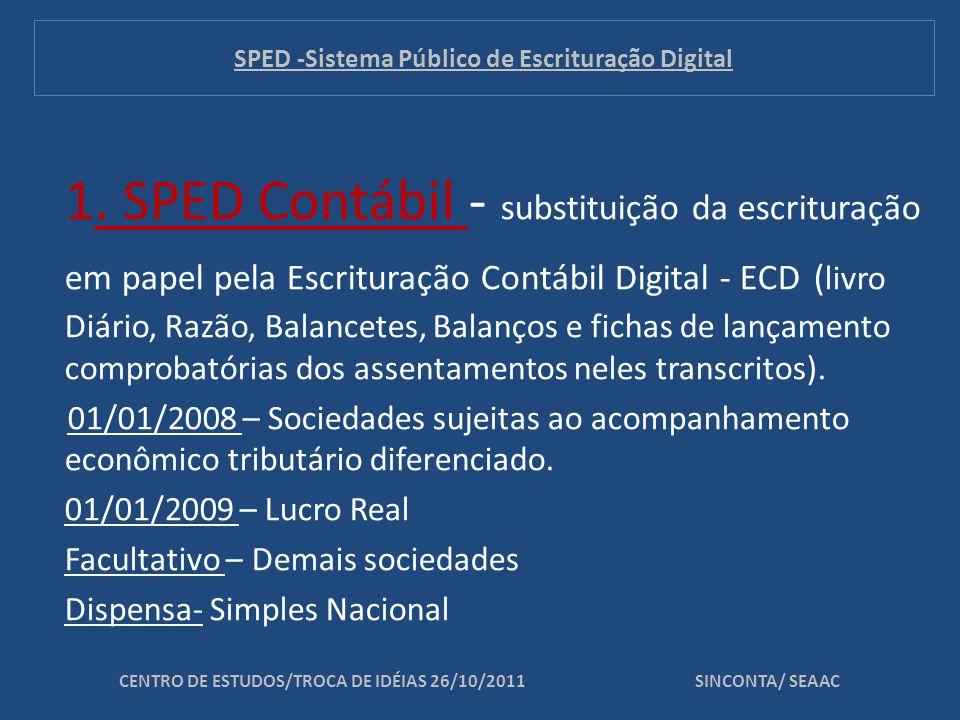 1. SPED Contábil - substituição da escrituração em papel pela Escrituração Contábil Digital - ECD ( livro Diário, Razão, Balancetes, Balanços e fichas