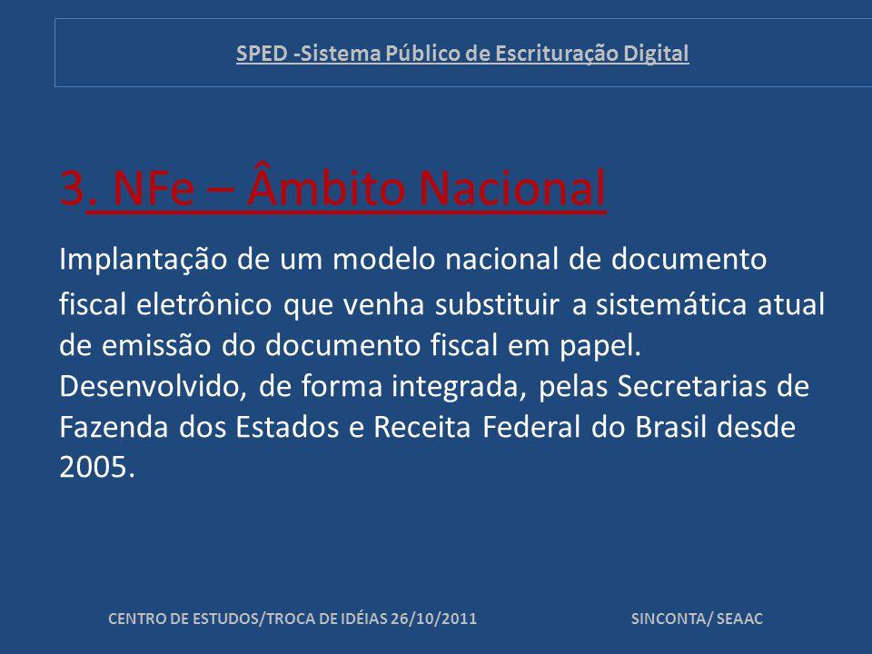 3. NFe – Âmbito Nacional Implantação de um modelo nacional de documento fiscal eletrônico que venha substituir a sistemática atual de emissão do docum