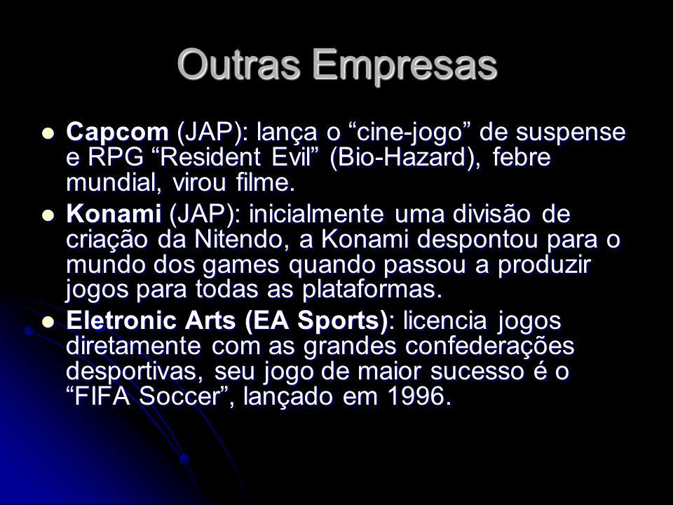 Outras Empresas Capcom (JAP): lança o cine-jogo de suspense e RPG Resident Evil (Bio-Hazard), febre mundial, virou filme. Capcom (JAP): lança o cine-j