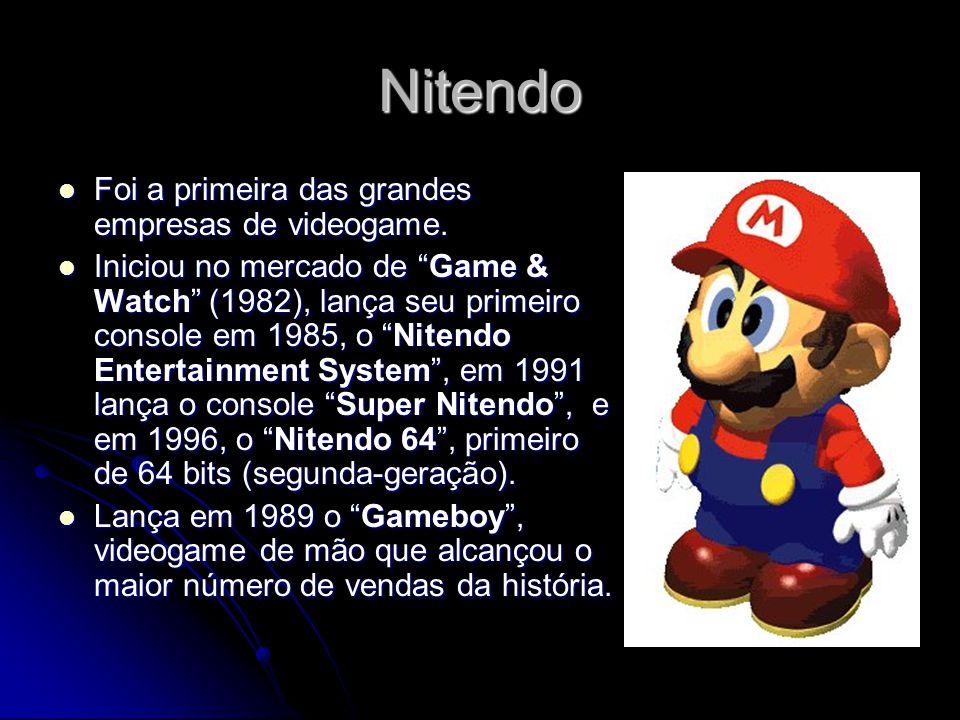 Nitendo Foi a primeira das grandes empresas de videogame. Foi a primeira das grandes empresas de videogame. Iniciou no mercado de Game & Watch (1982),