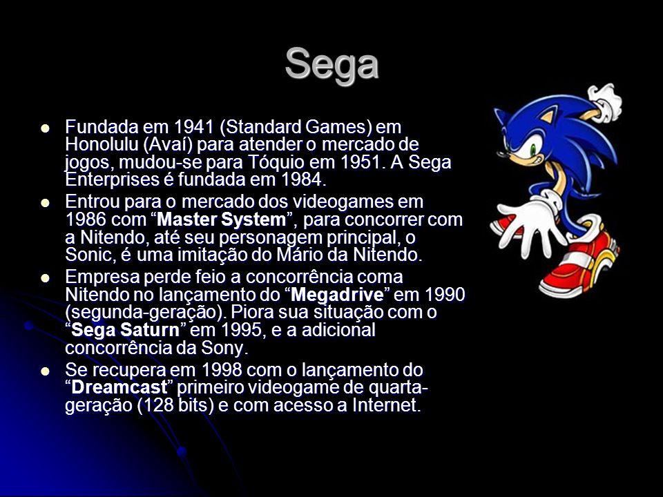 Sega Fundada em 1941 (Standard Games) em Honolulu (Avaí) para atender o mercado de jogos, mudou-se para Tóquio em 1951. A Sega Enterprises é fundada e