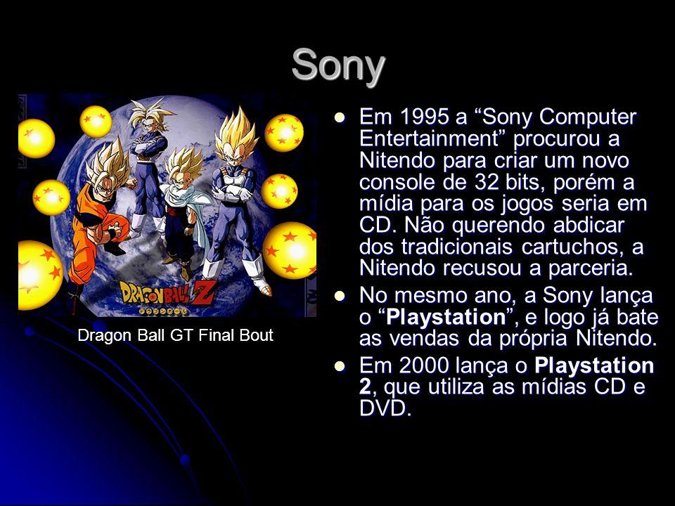 Sony Em 1995 a Sony Computer Entertainment procurou a Nitendo para criar um novo console de 32 bits, porém a mídia para os jogos seria em CD. Não quer