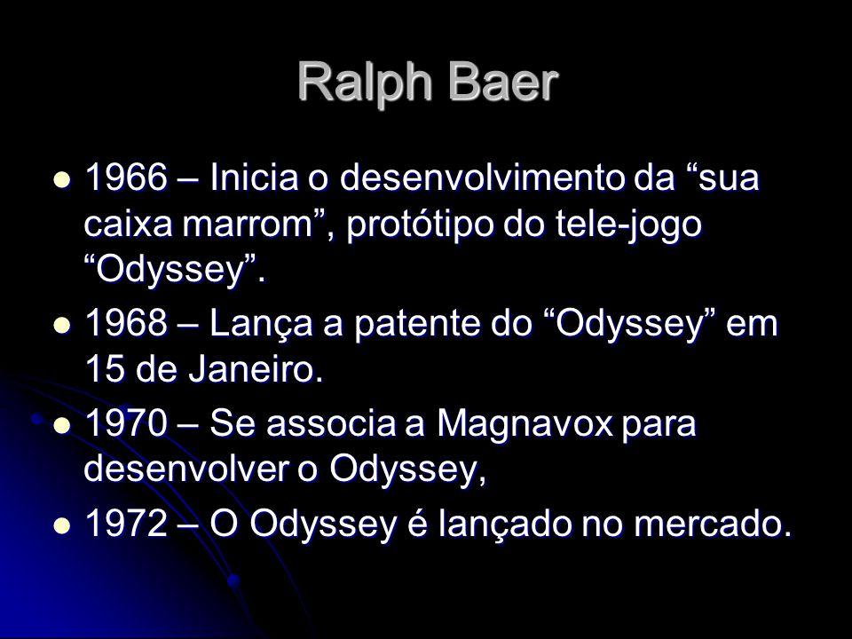 Ralph Baer 1966 – Inicia o desenvolvimento da sua caixa marrom, protótipo do tele-jogo Odyssey. 1966 – Inicia o desenvolvimento da sua caixa marrom, p