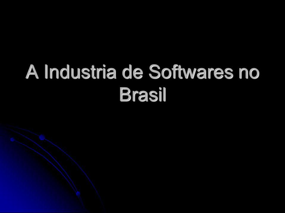 A Industria de Softwares no Brasil