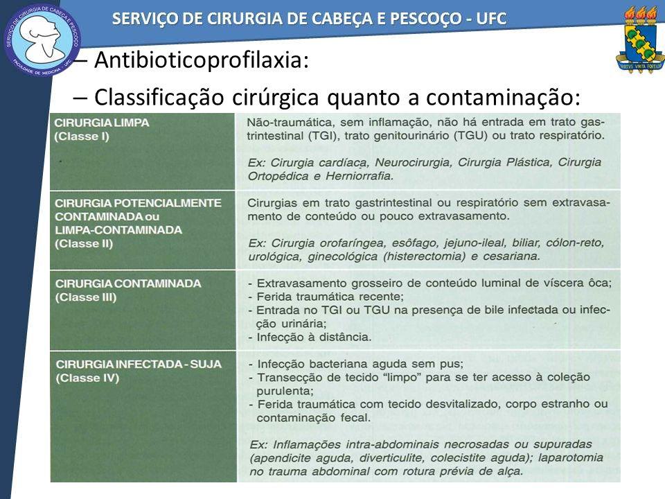 – Antibioticoprofilaxia: – Classificação cirúrgica quanto a contaminação:
