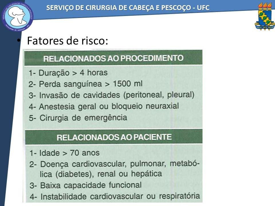 – Classe I Cirurgias ortopédicas para colocação de próteses Cirurgia cardíaca Neurocirurgia Cirurgia de grandes vasos abdominais ou periféricos Cefazolina