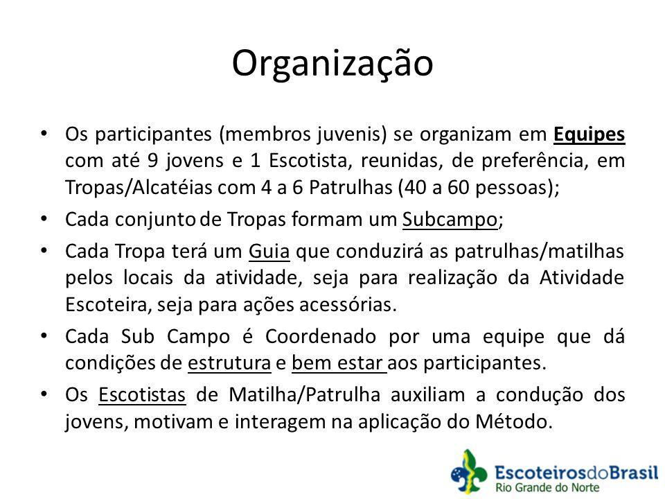 Organização Os participantes (membros juvenis) se organizam em Equipes com até 9 jovens e 1 Escotista, reunidas, de preferência, em Tropas/Alcatéias c