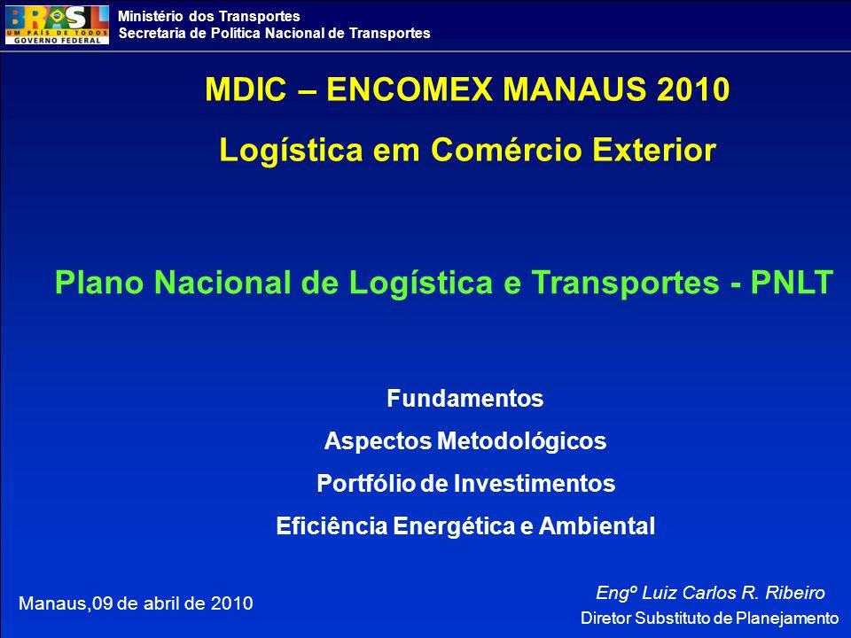 Ministério dos Transportes Secretaria de Política Nacional de Transportes O PNLT utilizou o que há de mais avançado em tecnologia de planejamento, estudando os 80 principais produtos da Economia brasileira, que justificam 90% do PIB (**) : Tendo por resultados: Técnicas para Projeção Macroeconômica Modelo EFES (*) FIPE/FEA/USP Modelos de simulação multimodal de transportes 558 Microrregiões Homogêneas Produtos de Natureza Institucional Portfólio de Investimentos (**) Atualmente a análise foi ampliada para 110 produtos, incluindo itens de carga geral.