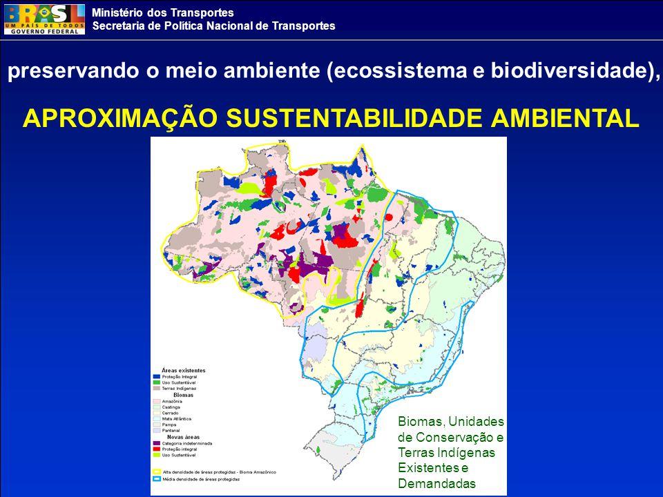 Ministério dos Transportes Secretaria de Política Nacional de Transportes preservando o meio ambiente (ecossistema e biodiversidade), APROXIMAÇÃO SUSTENTABILIDADE AMBIENTAL Biomas, Unidades de Conservação e Terras Indígenas Existentes e Demandadas