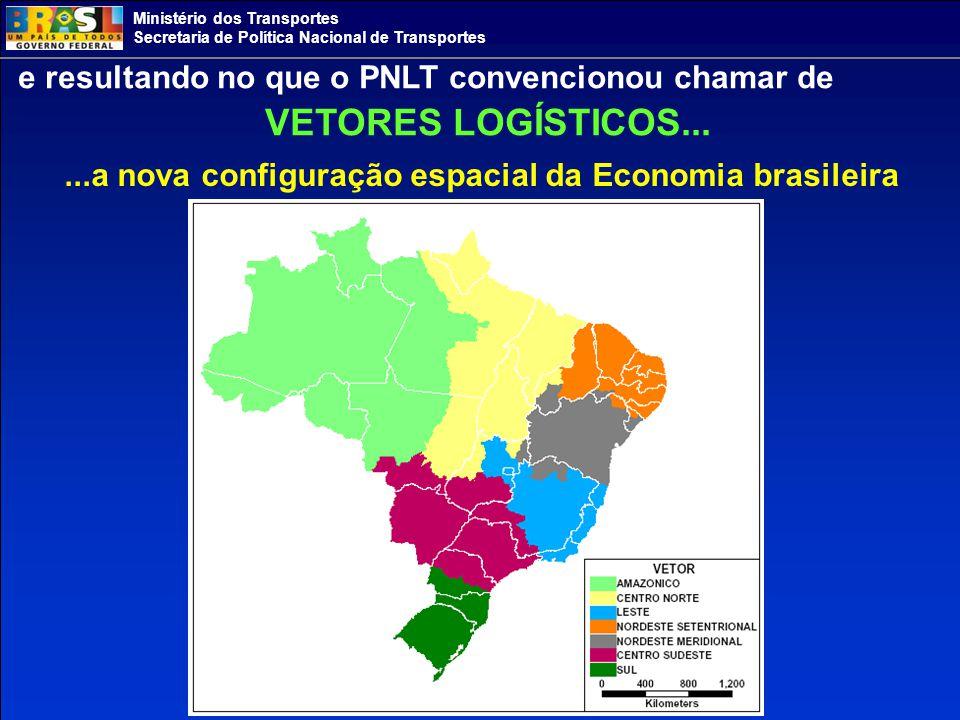 Ministério dos Transportes Secretaria de Política Nacional de Transportes e resultando no que o PNLT convencionou chamar de VETORES LOGÍSTICOS......a nova configuração espacial da Economia brasileira