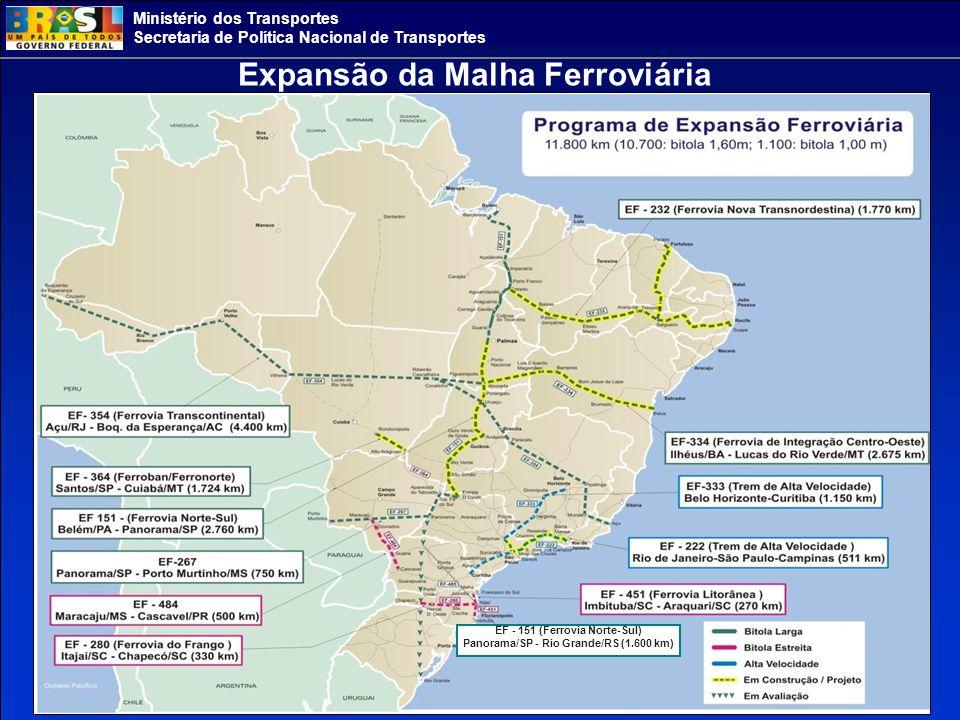 Ministério dos Transportes Secretaria de Política Nacional de Transportes Expansão da Malha Ferroviária EF - 151 (Ferrovia Norte-Sul) Panorama/SP - Rio Grande/RS (1.600 km)
