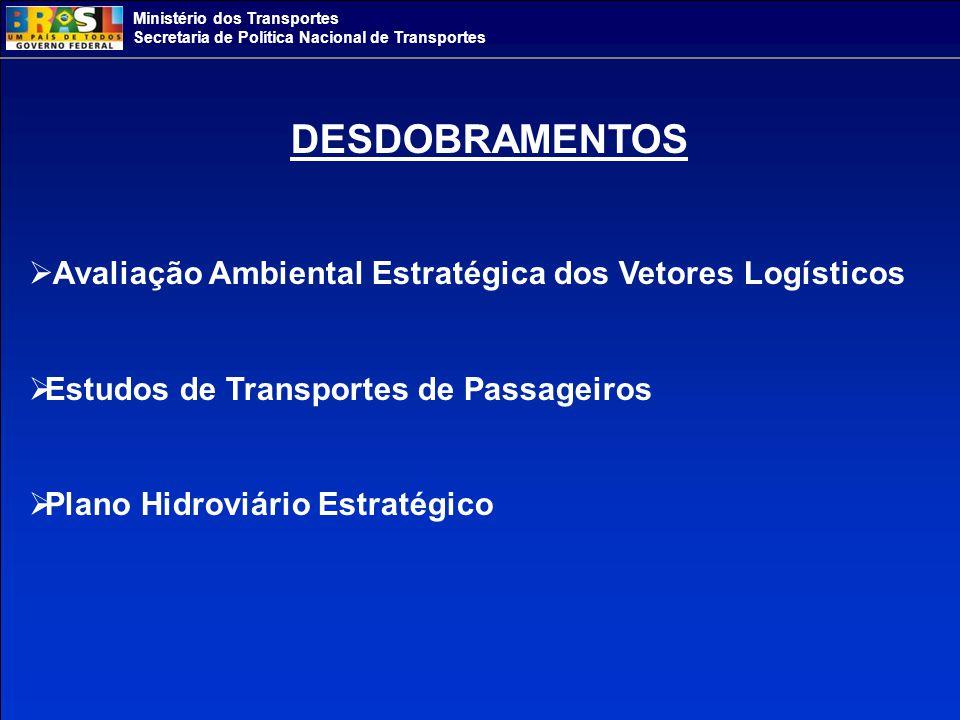 Ministério dos Transportes Secretaria de Política Nacional de Transportes DESDOBRAMENTOS Avaliação Ambiental Estratégica dos Vetores Logísticos Estudos de Transportes de Passageiros Plano Hidroviário Estratégico