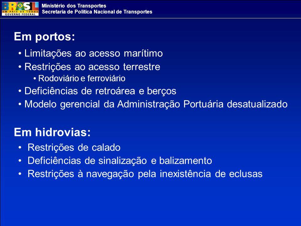 Ministério dos Transportes Secretaria de Política Nacional de Transportes 75,01-100% PIB/Capita do BR 50,01-75% PIB/Capita do BR 30,01-50% PIB/Capita do BR 30% PIB/Capita do BR Fonte: PNLT/Fipe > 100% PIB/Capita do BR Homogeneidade Sócio-econômica Era preciso conhecer a estrutura e a diversidade da Economia brasileira para propor intervenções capazes de corrigir desigualdades.