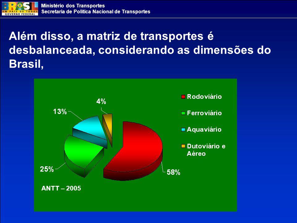 Ministério dos Transportes Secretaria de Política Nacional de Transportes Além disso, a matriz de transportes é desbalanceada, considerando as dimensões do Brasil, ANTT – 2005