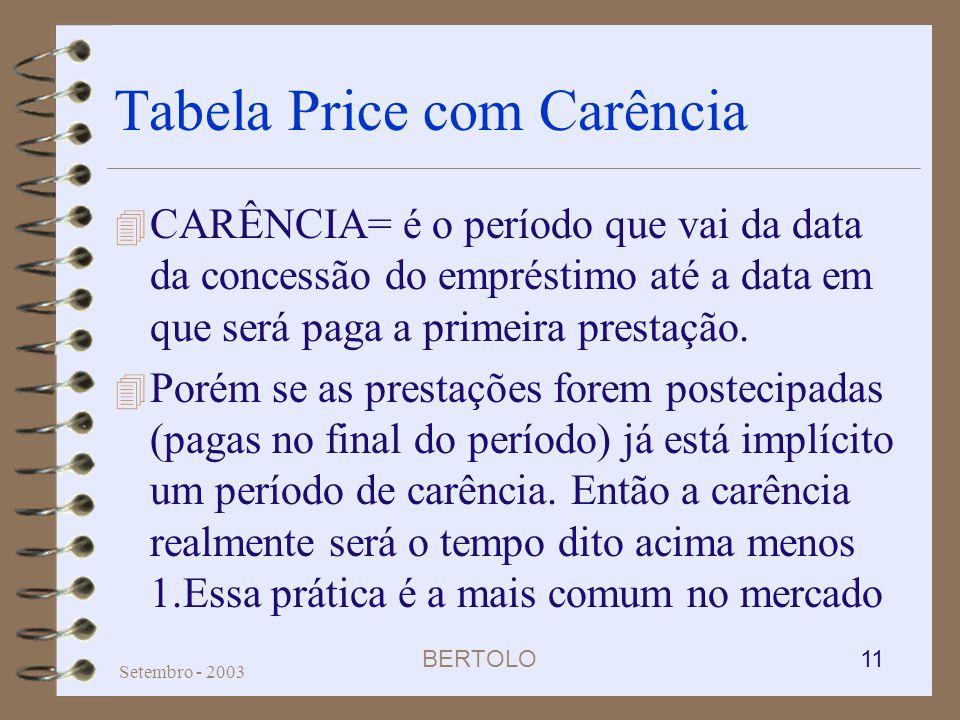 BERTOLO 11 Setembro - 2003 Tabela Price com Carência 4 CARÊNCIA= é o período que vai da data da concessão do empréstimo até a data em que será paga a