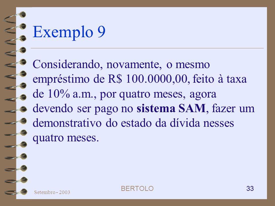 BERTOLO 33 Setembro - 2003 Exemplo 9 Considerando, novamente, o mesmo empréstimo de R$ 100.0000,00, feito à taxa de 10% a.m., por quatro meses, agora