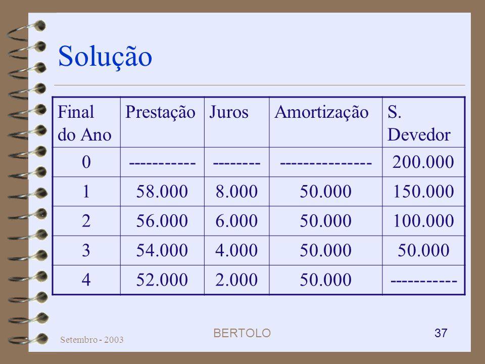 BERTOLO 37 Setembro - 2003 Solução Final do Ano PrestaçãoJurosAmortizaçãoS. Devedor 0----------------------------------200.000 158.0008.00050.000150.0