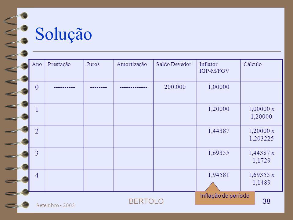 BERTOLO 38 Setembro - 2003 Solução AnoPrestaçãoJurosAmortizaçãoSaldo DevedorInflator IGP-M/FGV Cálculo 0 -------------------------------200.0001,00000