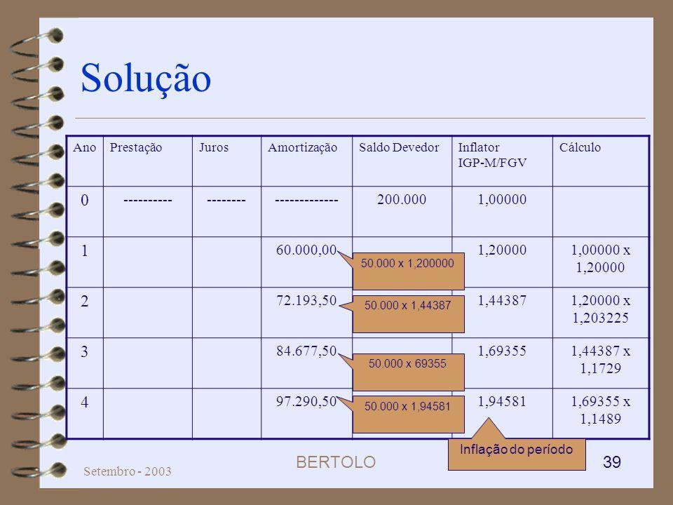 BERTOLO 39 Setembro - 2003 Solução AnoPrestaçãoJurosAmortizaçãoSaldo DevedorInflator IGP-M/FGV Cálculo 0 -------------------------------200.0001,00000