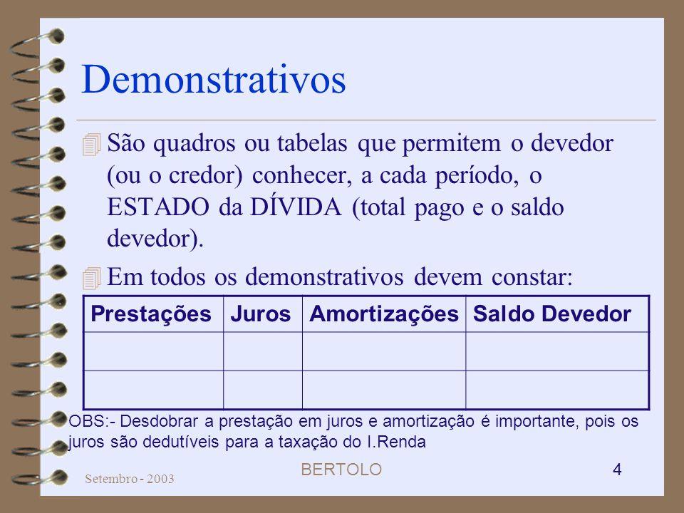 BERTOLO 4 Setembro - 2003 Demonstrativos 4 São quadros ou tabelas que permitem o devedor (ou o credor) conhecer, a cada período, o ESTADO da DÍVIDA (t