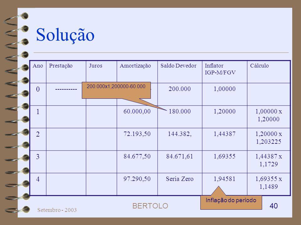 BERTOLO 40 Setembro - 2003 Solução AnoPrestaçãoJurosAmortizaçãoSaldo DevedorInflator IGP-M/FGV Cálculo 0 -------------------------------200.0001,00000