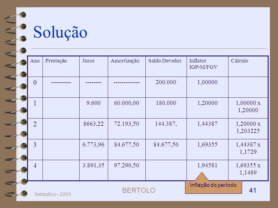 BERTOLO 41 Setembro - 2003 Solução AnoPrestaçãoJurosAmortizaçãoSaldo DevedorInflator IGP-M/FGV Cálculo 0 -------------------------------200.0001,00000
