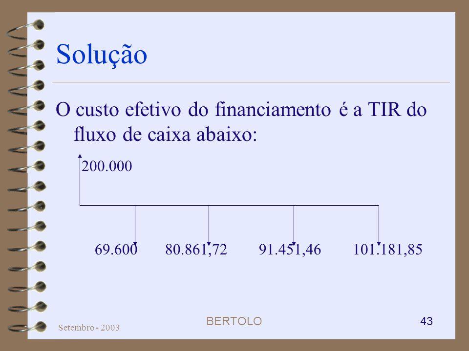 BERTOLO 43 Setembro - 2003 Solução O custo efetivo do financiamento é a TIR do fluxo de caixa abaixo: 200.000 69.600 80.861,72 91.451,46 101.181,85
