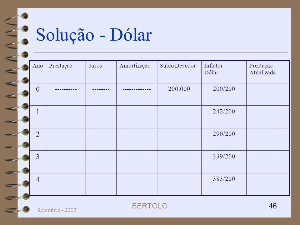 BERTOLO 46 Setembro - 2003 Solução - Dólar AnoPrestaçãoJurosAmortizaçãoSaldo DevedorInflator Dólar Prestação Atualizada 0 ----------------------------