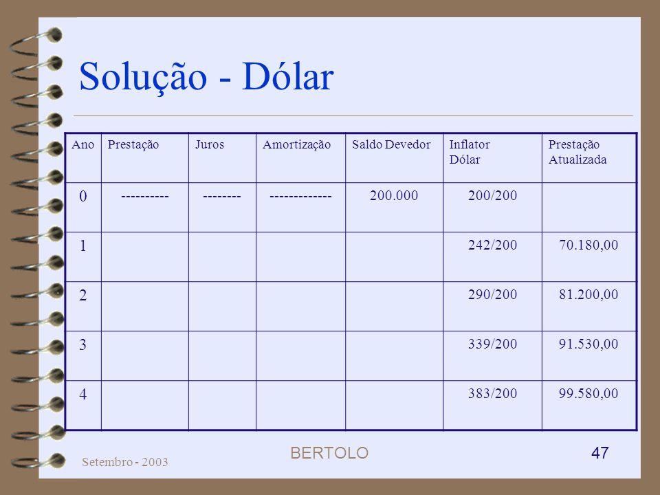 BERTOLO 47 Setembro - 2003 Solução - Dólar AnoPrestaçãoJurosAmortizaçãoSaldo DevedorInflator Dólar Prestação Atualizada 0 ----------------------------