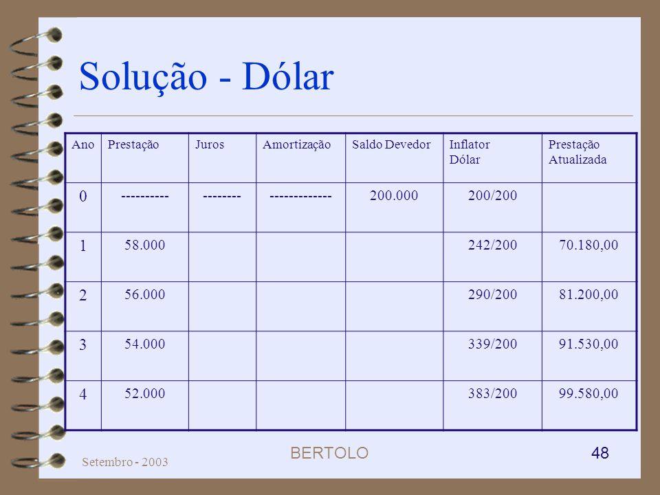 BERTOLO 48 Setembro - 2003 Solução - Dólar AnoPrestaçãoJurosAmortizaçãoSaldo DevedorInflator Dólar Prestação Atualizada 0 ----------------------------