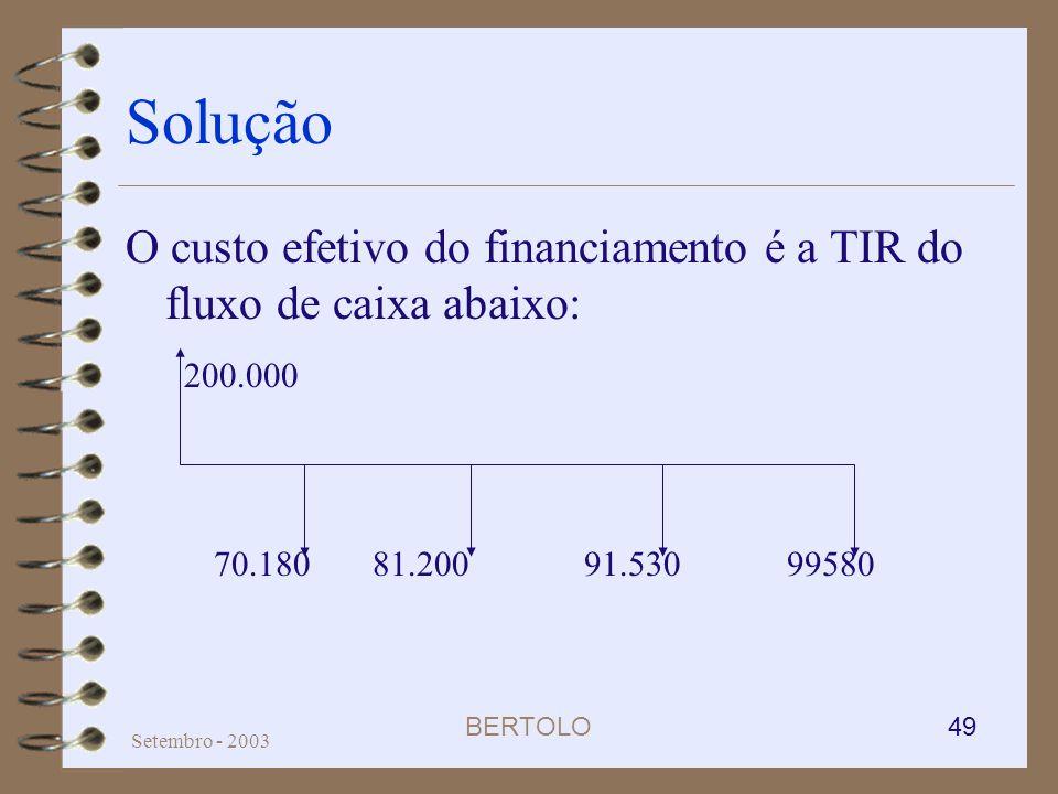 BERTOLO 49 Setembro - 2003 Solução O custo efetivo do financiamento é a TIR do fluxo de caixa abaixo: 200.000 70.180 81.200 91.530 99580
