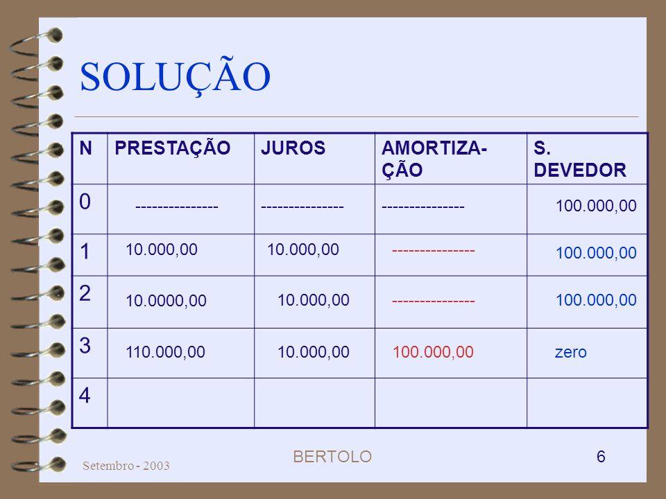 BERTOLO 6 Setembro - 2003 SOLUÇÃO NPRESTAÇÃOJUROSAMORTIZA- ÇÃO S. DEVEDOR 0 1 2 3 4 100.000,00 zero 100.000,00 --------------- 10.000,00 10.0000,00 11