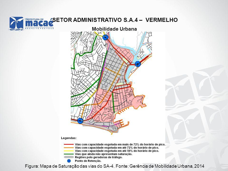 SETOR ADMINISTRATIVO S.A.4 – VERMELHO Mobilidade Urbana Figura: Mapa de Saturação das vias do SA-4. Fonte: Gerência de Mobilidade Urbana, 2014