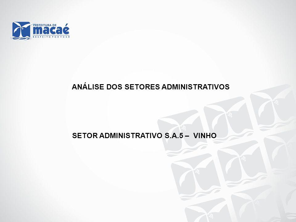 ANÁLISE DOS SETORES ADMINISTRATIVOS SETOR ADMINISTRATIVO S.A.5 – VINHO