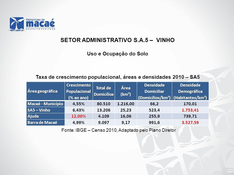 Uso e Ocupação do Solo Taxa de crescimento populacional, áreas e densidades 2010 – SA5 Fonte: IBGE – Censo 2010, Adaptado pelo Plano Diretor Área geog