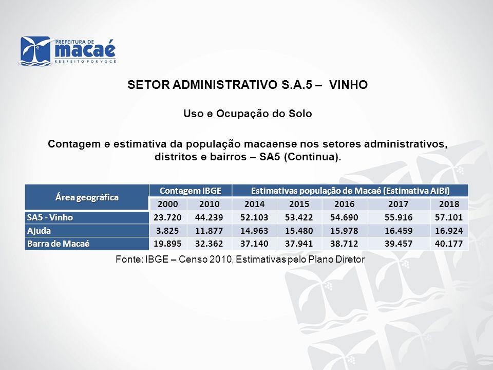 Uso e Ocupação do Solo Contagem e estimativa da população macaense nos setores administrativos, distritos e bairros – SA5 (Continua). Fonte: IBGE – Ce