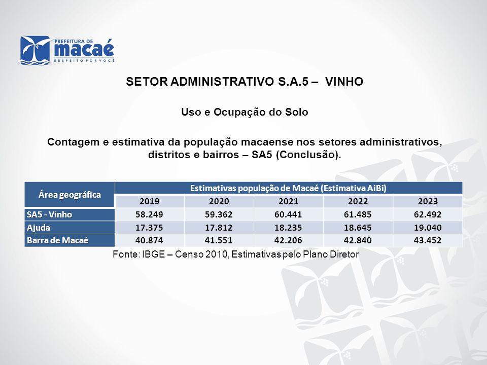 Uso e Ocupação do Solo Contagem e estimativa da população macaense nos setores administrativos, distritos e bairros – SA5 (Conclusão). Fonte: IBGE – C