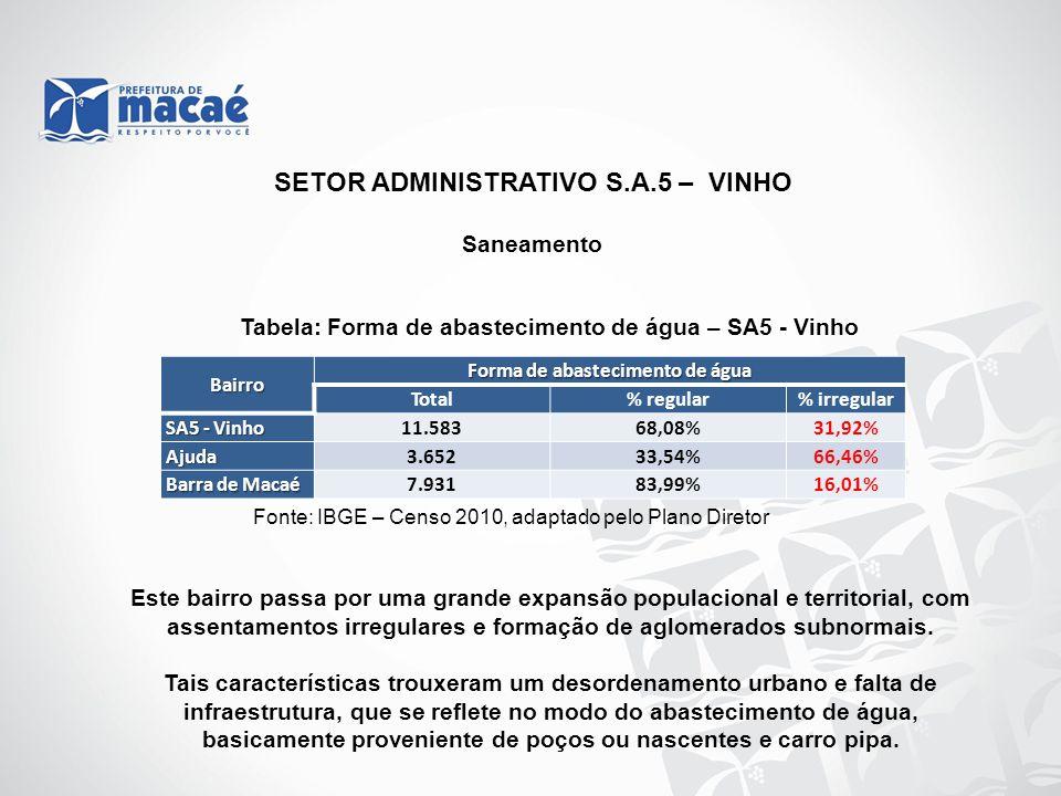 Saneamento Tabela: Forma de abastecimento de água – SA5 - Vinho Fonte: IBGE – Censo 2010, adaptado pelo Plano Diretor Este bairro passa por uma grande