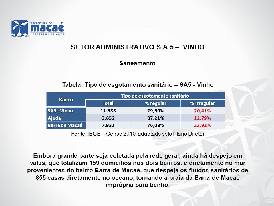 Saneamento Tabela: Tipo de esgotamento sanitário – SA5 - Vinho Fonte: IBGE – Censo 2010, adaptado pelo Plano Diretor Embora grande parte seja coletada