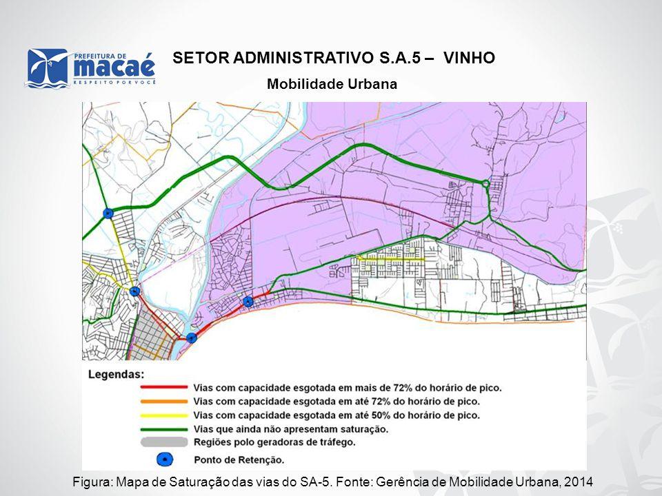 Mobilidade Urbana Figura: Mapa de Saturação das vias do SA-5. Fonte: Gerência de Mobilidade Urbana, 2014