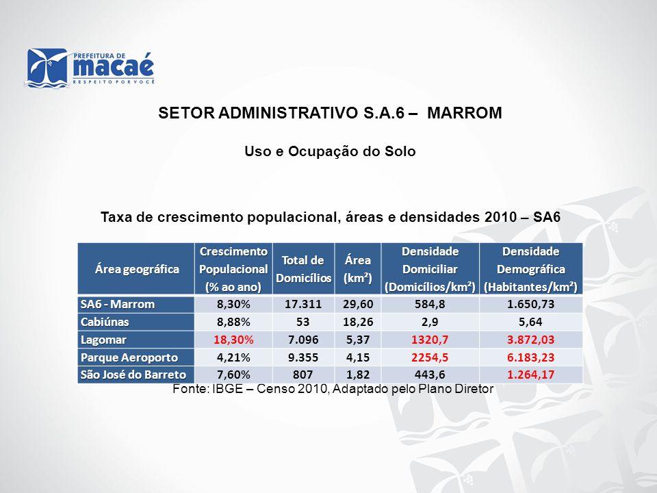 Uso e Ocupação do Solo Taxa de crescimento populacional, áreas e densidades 2010 – SA6 Fonte: IBGE – Censo 2010, Adaptado pelo Plano Diretor SETOR ADM