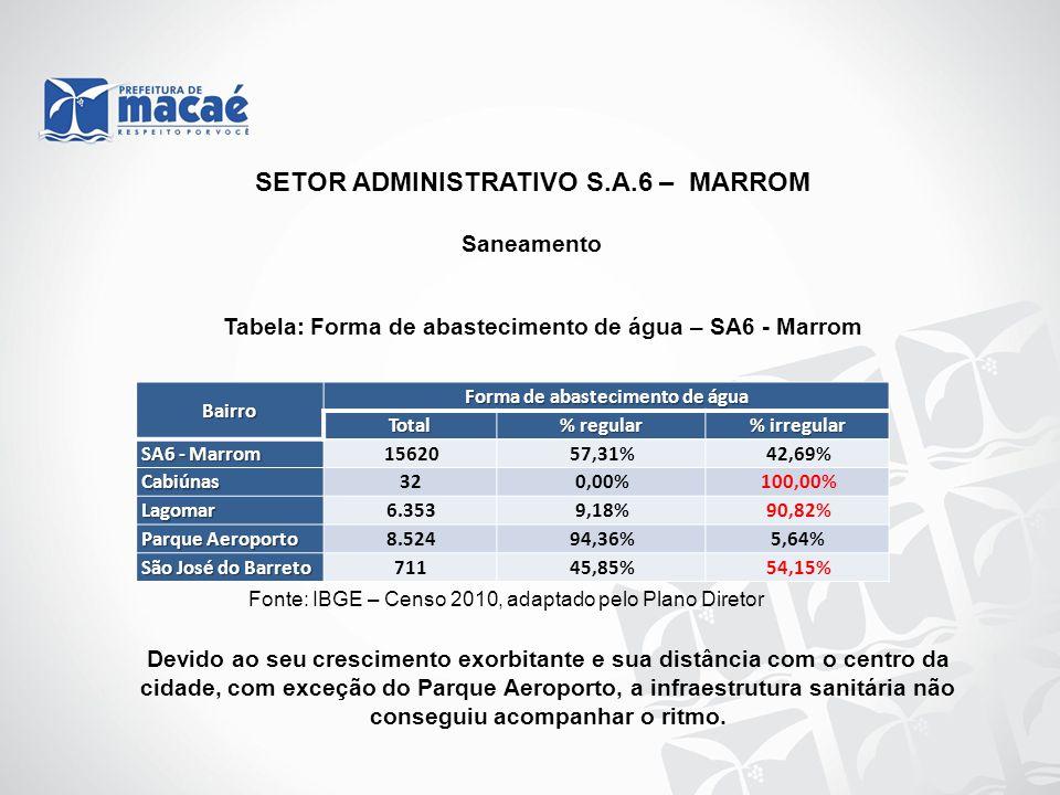 Saneamento Tabela: Forma de abastecimento de água – SA6 - Marrom Fonte: IBGE – Censo 2010, adaptado pelo Plano Diretor Devido ao seu crescimento exorb